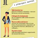 A Orvieto è attivo il Servizio FILO – Formazione, Integrazione, Lavoro, Orientamento